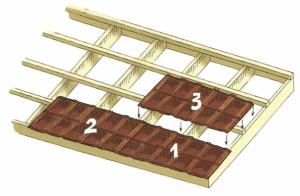 Краткая инструкция по монтажу металлочерепицы «Венеция»