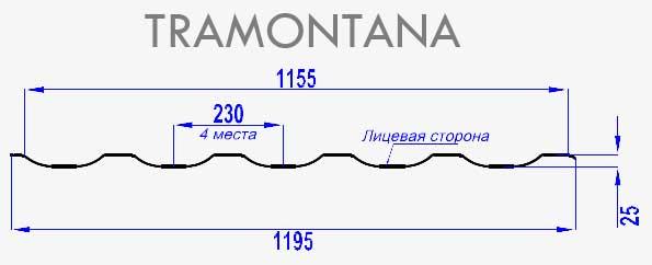Металлочерепица трамонтана схема
