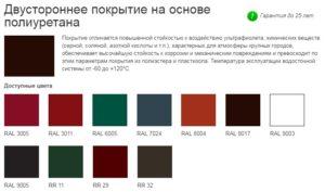 Водосточная система цвета